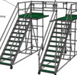 High-level Linked Steps