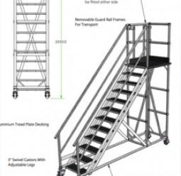 High-level Steps and Platform
